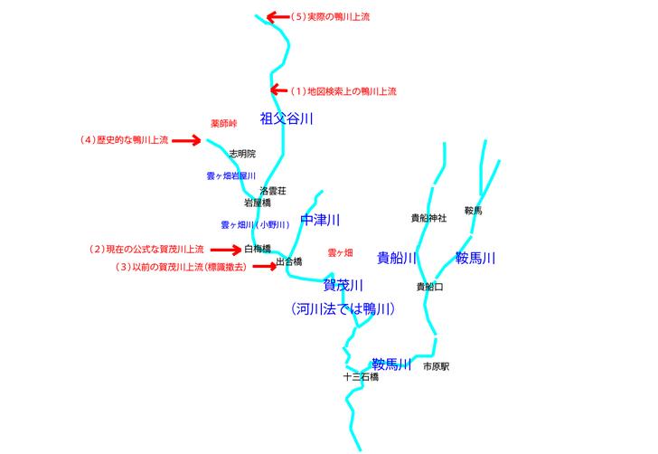 賀茂川の支流