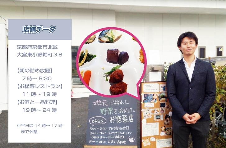 京都惣菜レストラン ナチュラリストの店舗情報