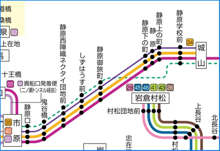 95系統(緑の破線)は「静原上の町・静原・静原下の町」間は走りません