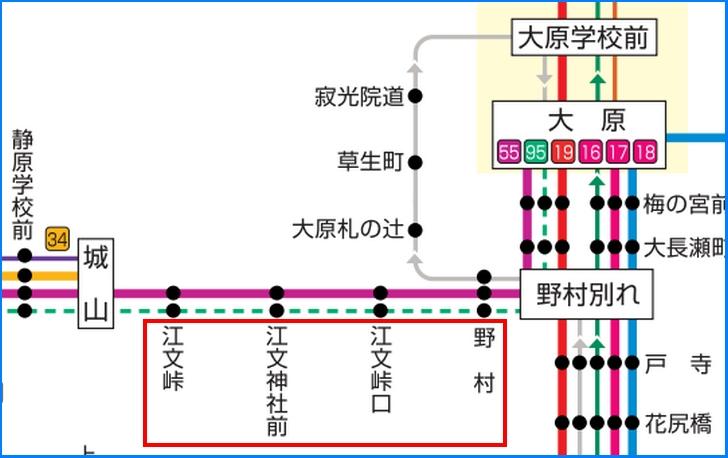 幻のバス停は4つだが「野村」バス停に灰色の循環バスの路線図があります