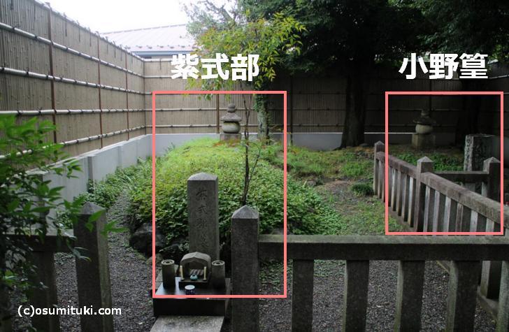 紫式部の墓と小野篁の墓は隣同士です
