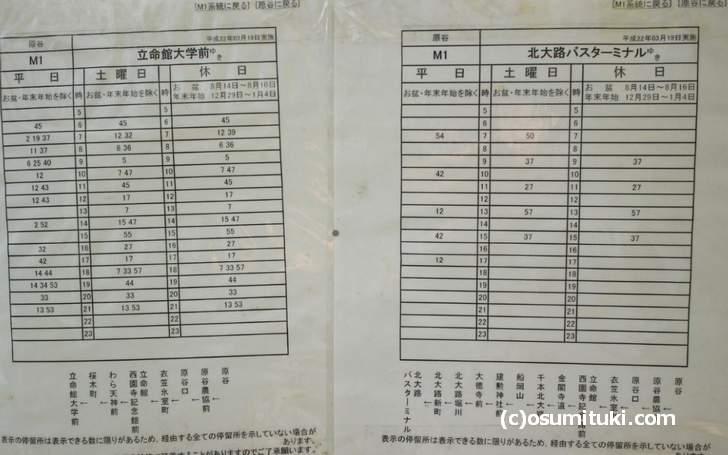 京都市バス「原谷バス停」から北大路駅や立命館大学へ行くバス時刻表