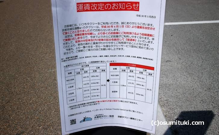 京都のタクシー乗降場に貼られている新料金表