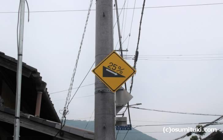 千束坂に「25%」表記の標識が設置されました