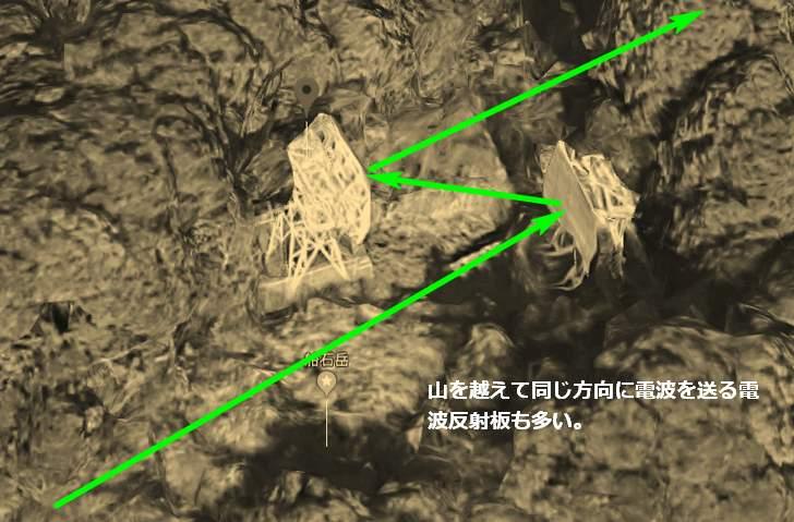 下にある集落で届けるため同じ方向へ反射させるタイプ