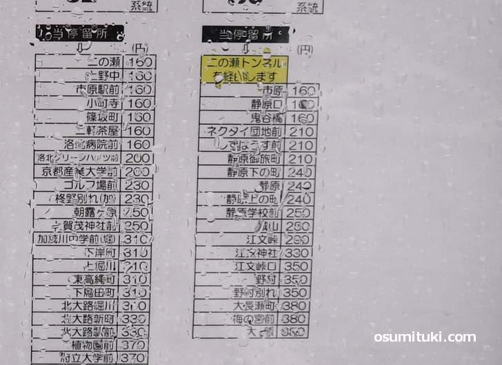 京都バス55系統 全停車バス停と乗車賃
