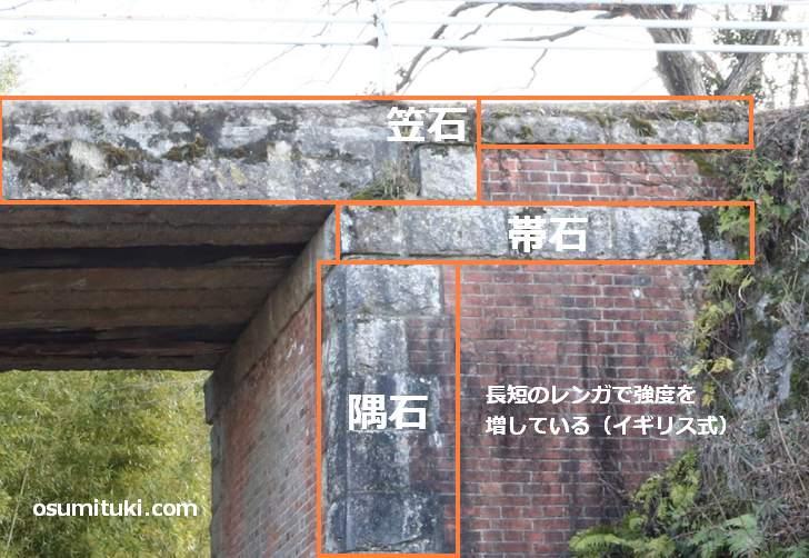 強度を増すための工夫が随所に見られる「赤橋」