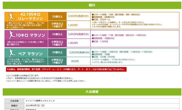KYOTO競馬RUN(公式サイト)