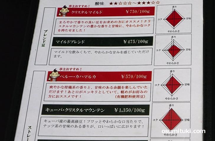 コーヒー豆の販売メニュー(びーんず亭)